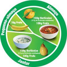 Fruta e hortícolas