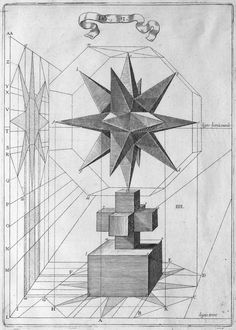 La Perspective Curieuse by JF Nicéron, 1663  The 17th century book instructs artists about the basic geometrical properties involved in producing artworks with some types of projected and distorted perspectives and optical illusions.