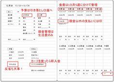 手取り10万円台でもOK! 簡単なのに今年度中に「100万円」貯める方法 | FASHION BOX