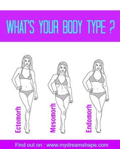 """""""What's Your Body Type?""""...this is pretty interesting, and gives tips on how to eat and work out for each type. From mydreamshape.com"""