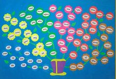 This is a creative way to display sight words. Students can use the colors as a way to differentiate the level of difficulty. This can also go along with the classroom theme or with a current unit.