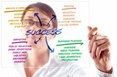 Advertisment Marketing: A Boon To Affiliate Success