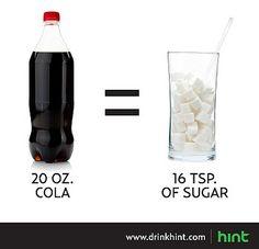 20 oz cola = 16 tsp added sugar! Worth it?,,,ugggh,than God ihate soda!