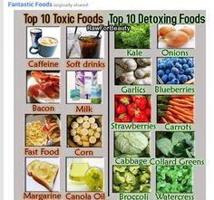 Consejos de comida saludable
