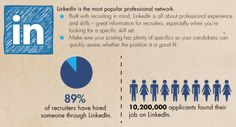 Choosing the right job – Employer branding and the use of professional networks in socia...