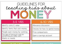 guidelines teaching your kids about money