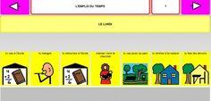 Les logiciels de communication – Syndrome Angelman France