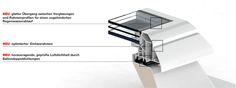Flachdach Fenster Kunststoff   LAMILUX Heinrich Strunz Group