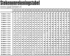 Stitches Conversion Table For Knitting Patterns Knitting Stiches, Loom Knitting, Knitting Socks, Knitting Needles, Knitting Patterns, Beginner Knitting, Knitting Ideas, Crochet Giraffe Pattern, Make Your Own Clothes