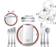 1. A arrumação da mesa Toalha limpa, sem manchas de qualquer origem e bem passada A direita de cada prato, colocar a faca e a colher e a esquerda o garfo - em frente ao prato os talheres de sobrem...