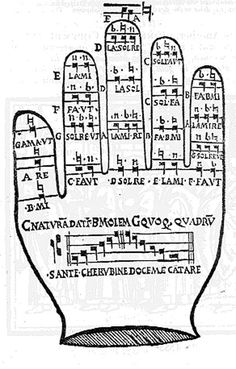 Composer Study- Guido D'Arezzo Talk To The Hand, Early Music, Piano Teaching, Music Images, Chant, Music Theory, Music Education, True Friends, Dark Matter