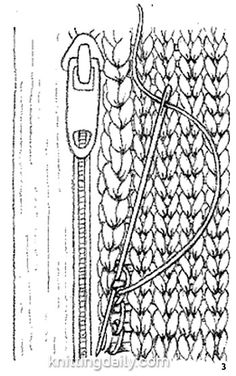 For my own personal reference, how to sew a zipper onto knit fabric