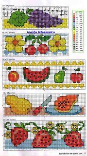 Anaide Ponto Cruz: Lindos gráficos mini de frutas em ponto cruz!!!!!!segunda parte!!!!!! 123 Cross Stitch, Cross Stitch Fruit, Cross Stitch Kitchen, Cross Stitch Bookmarks, Cross Stitch Borders, Cross Stitch Flowers, Cross Stitch Designs, Cross Stitching, Cross Stitch Patterns