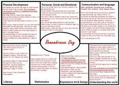 my five senses EYFS medium term plan … Senses Activities, Eyfs Activities, Remembrance Day Activities, Remembrance Sunday, My Five Senses, Learning Stories, Family Day Care, Preschool Lesson Plans, Science