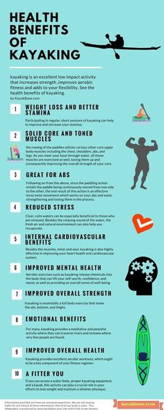 Health Benefits of Kayaking ...