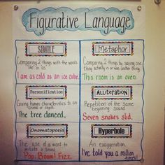Figurative Language Anchor Chart and Activity Ideas!  Fun for my students and meaningful, too!