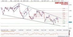 GBP/USD : Le taux de change sous pression avant la décision de la FED http://www.andlil.com/gbpusd-le-taux-de-change-sous-pression-avant-la-decision-de-politique-monetaire-de-la-fed-198850.html @YoavNizard #forex
