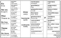 spanish worksheet adjective key words - Google Search