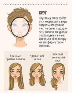 Идеальная причёска для вашей формы лица