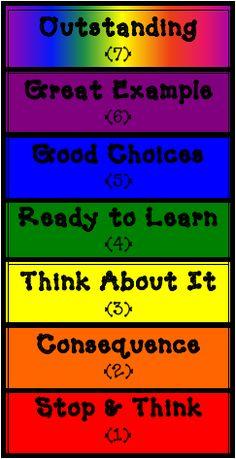 Idea, Behavior Charts, Behavior Clip Chart, Classroom Behavior ...