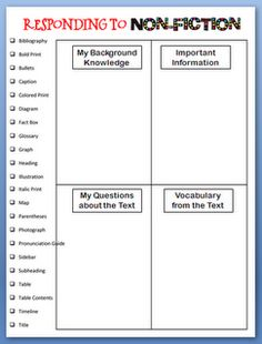 Responding to Non-fiction graphic organizer {free download}