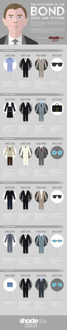 Fashion infographic : James Bond style from Connery to Craig. Are you a kilt leisure suit or tuxedo kind of Bond? h/t Shade Station James Bond Suit, Bond Suits, James Bond Party, James Bond Style, James Bond Theme, James Bond Movies, Men's Suits, Der Gentleman, Gentleman Style