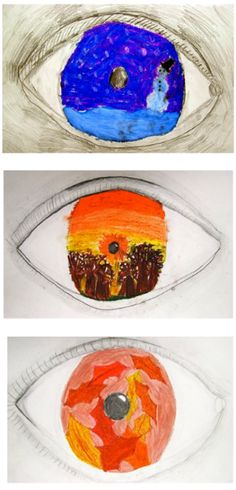 Point of View! Gets kids understanding the two definitions. Magritte eyes with direct line instructions and lesson plan
