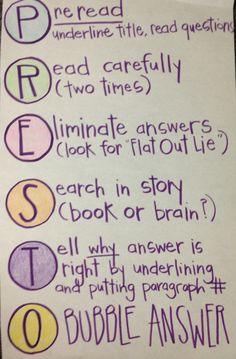 State testing - Reading Strategies Anchor Chart