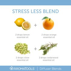 If you need a little help managing your stress level,try diffusing this essential oil blend.