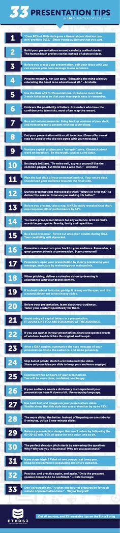 33 consejos sobre presentaciones (en formato tweet)