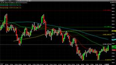 Read more... Gold Futures, News Today, Drop, Silver, Money