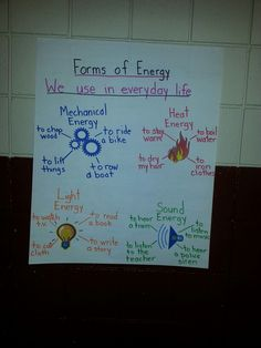 Forms of Energy Anchor Chart Fourth Grade Science, Middle School Science, Elementary Science, Science Classroom, Teaching Science, Science Education, Science Activities, Science Experiments, Science Ideas