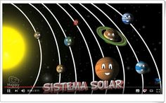 """El Sistema Solar"" (Vídeo de ""Happy learning"") Social Science, Videos, Ideas Para, Education, Moon, Socialism, Planets In Solar System, Science Area, Teaching Reading"