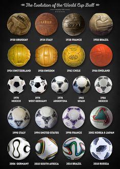 The World Cup Balls - Art Print - Zapista Football Soccer, Soccer Ball, Basketball Plays, Soccer Stadium, Retro Football, Ballon Party, Football Wallpaper, Fifa World Cup, All Poster