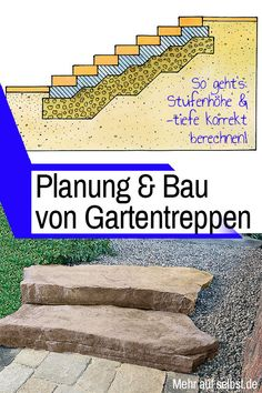 the garden stairs are a good way to overcome differences in height and . -in the garden stairs are a good way to overcome differences in height and . Diy Garden Projects, Diy Garden Decor, Garden Art, Green Garden, Hanging Planters, Garden Planters, Rocks Garden, Garde Corps Design, Garden Stairs