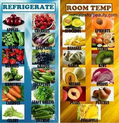 Veggies and fruits what to refrigerate and what not to Fruit And Veg, Fruits And Vegetables, Bananas, Raw For Beauty, Healthy Tips, Healthy Recipes, Healthy Foods, Weekly Recipes, Veggie Recipes