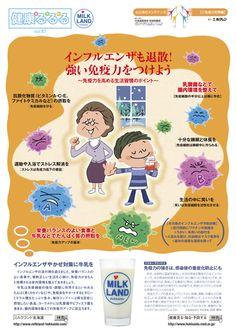 北海道医師会とホクレンとでの健康啓蒙ポスター「健康るる」ポスターの3回シリーズの2回目です。今回は、インフルエンザやかぜ対策についでです。イラストを描かせて頂きました。...