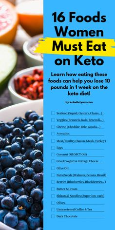 Losing weight is an amalgamation of things – diet is number one, exercise is second, and thirdly, a calorie deficit. BUT the great thing about a keto diet is that you'll be able to consume more calories than your average diet and still lose weight. Ketogenic Diet Meal Plan, Ketogenic Diet For Beginners, Keto Meal Plan, Bacon And Butter, Keto Diet Breakfast, Best Keto Diet, Keto Food List, Good Foods To Eat, Diet Recipes
