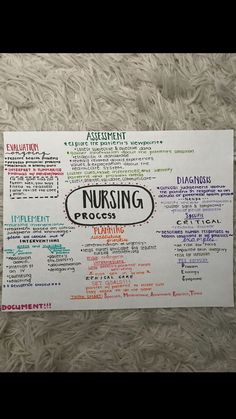 10 Nursing School Tips Medical Ideas Nursing Goals, Nursing Care Plan, Nursing School Notes, Nursing Diagnosis, Pharmacology Nursing, Nursing Schools, Nursing Students, Health Assessment Nursing, Nursing