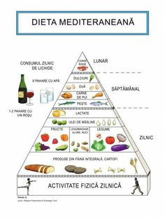 healthy dinner recipes under 500 calories per mile 2 mile Healthy Diet Tips, Healthy Foods To Eat, Healthy Eating, Healthy Juices, Healthy Lifestyle, Mediterranean Diet Pyramid, Mediterranean Recipes, Beans Vegetable, Diet Recipes