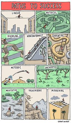 What Does Your Path to Career Success Look Like? - The professional world is chock-a-block with catchy metaphors for career growth and development. Thanks to a comic by Grant Snider, we have a great visual of the different paths to success. Career Success, Career Path, Finding God, Illustration, Learn To Read, Funny Comics, Creative Writing, Writing Prompts, Writing Tips