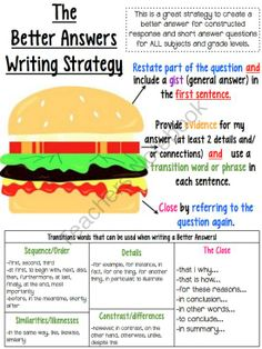 Awesome poster (you could recreate) to help with constructed response
