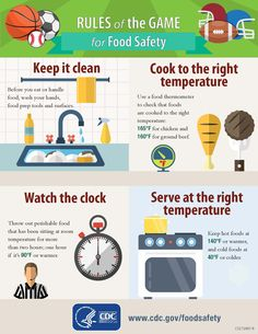 Planning on tackling a buffet at your next game day party? Check out CDC's tips to make sure the food you serve is prepared and handled safely. Natural Blood Pressure, Blood Pressure Chart, Healthy Blood Pressure, Blood Pressure Remedies, Lower Blood Pressure, Food Safety Training, Food Safety Tips, Food Tips, Meals