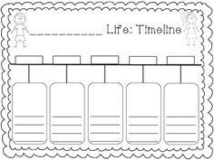 Blank Timeline Worksheet Pdf  Classroom    Timeline