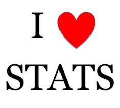 Yeah, I love statistics. Here are some of my favorite resources for AP Statistics and statistics teaching including websites, textbooks, v...