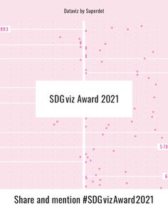 What's in it for you?! Onboarding Education into the world of data analytics, visualization, and the SDGs ▷ CHF 2000 for the winner, CHF 1000 for the second prize and CHF 500 for the third prize ▷ The first three winners will enjoy, among other prizes, a (virtual) ☕️ coffee with Stefan Schweinfest, Director of the #UnitedNations Statistics Division 🇺🇳 ▷ and a lot of #socialmedia attention! Sign up today on the #SDGvizAward2021 to get more information on the #SustainableDevelopmentGoals… Chf, Data Analytics, United Nations, Statistics, Division, Third, Awards, Two By Two, How To Get