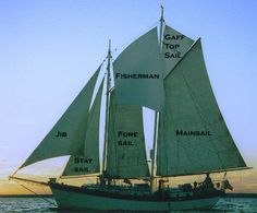 Notes on Sailing Small Schooners