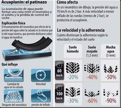 #seguridadvial acuaplanin, adherencia al suelo