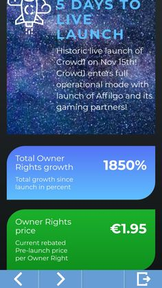 Formal Men Outfit, Earn Money, Get Started, Crowd, Investing, Join, Product Launch, Marketing, Earning Money