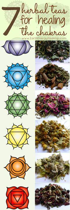 7 Herbal Chakra Healing Teas by Earth Energy Healings